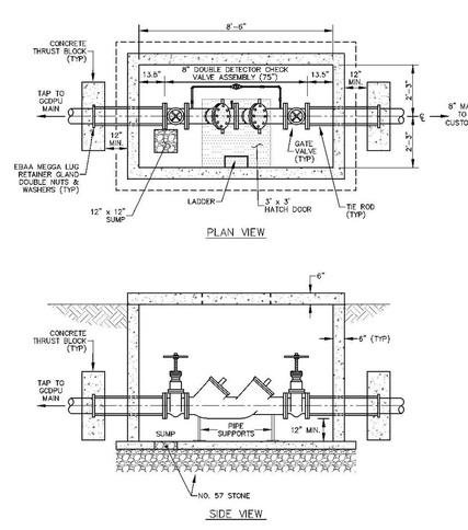 plumbing backflow preventer examples fire line backflow plumbing solutions